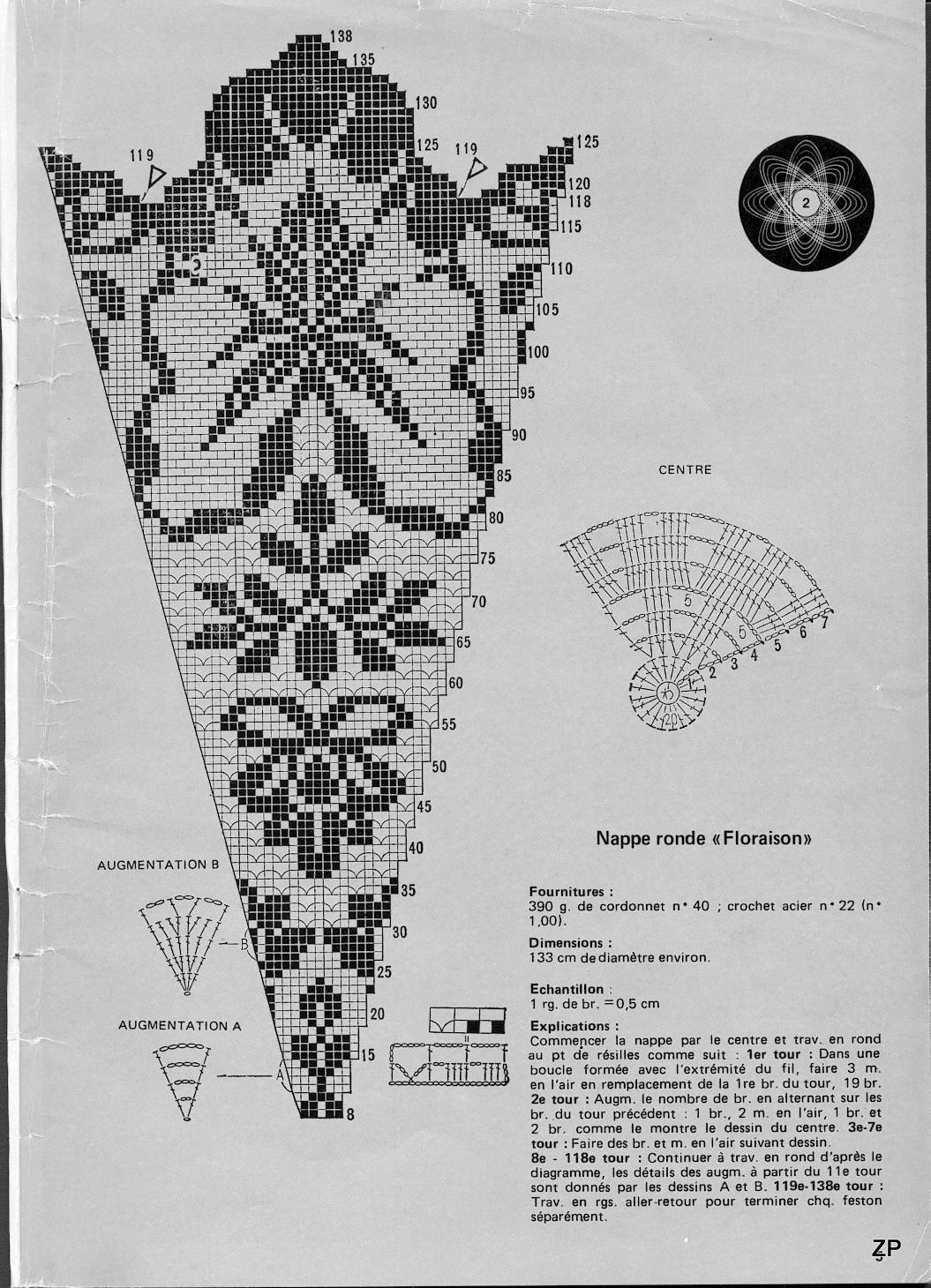 Схема вязания крючком овальнальной скатерти