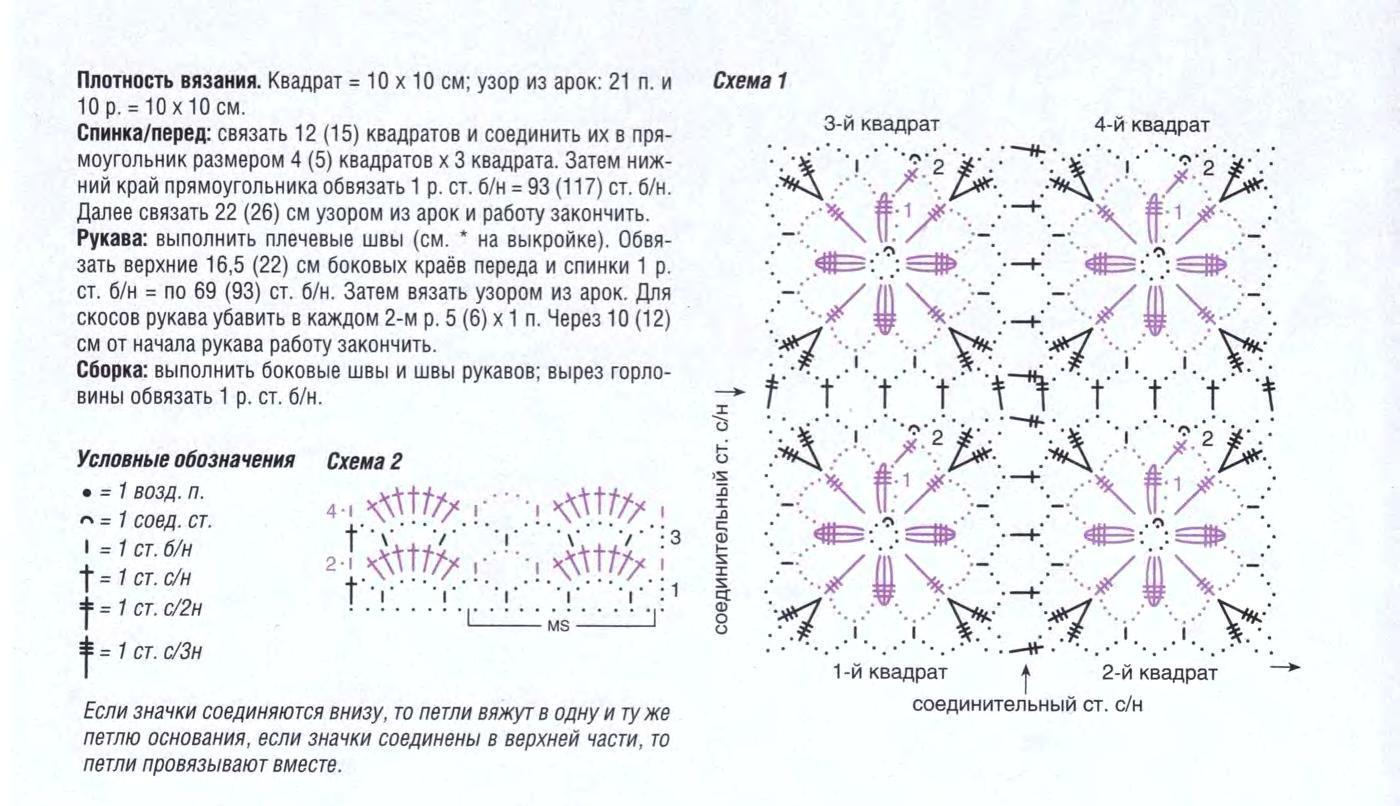 Квадратные мотивы крючком: схемы и инструкция пошагово
