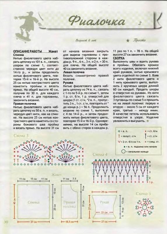 Описание модели и схемы вязания.
