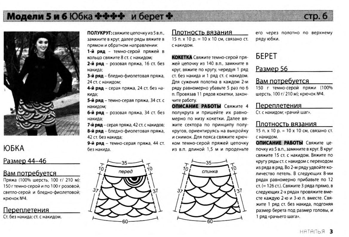 Вязание юбка спицами схемы и описание для  794