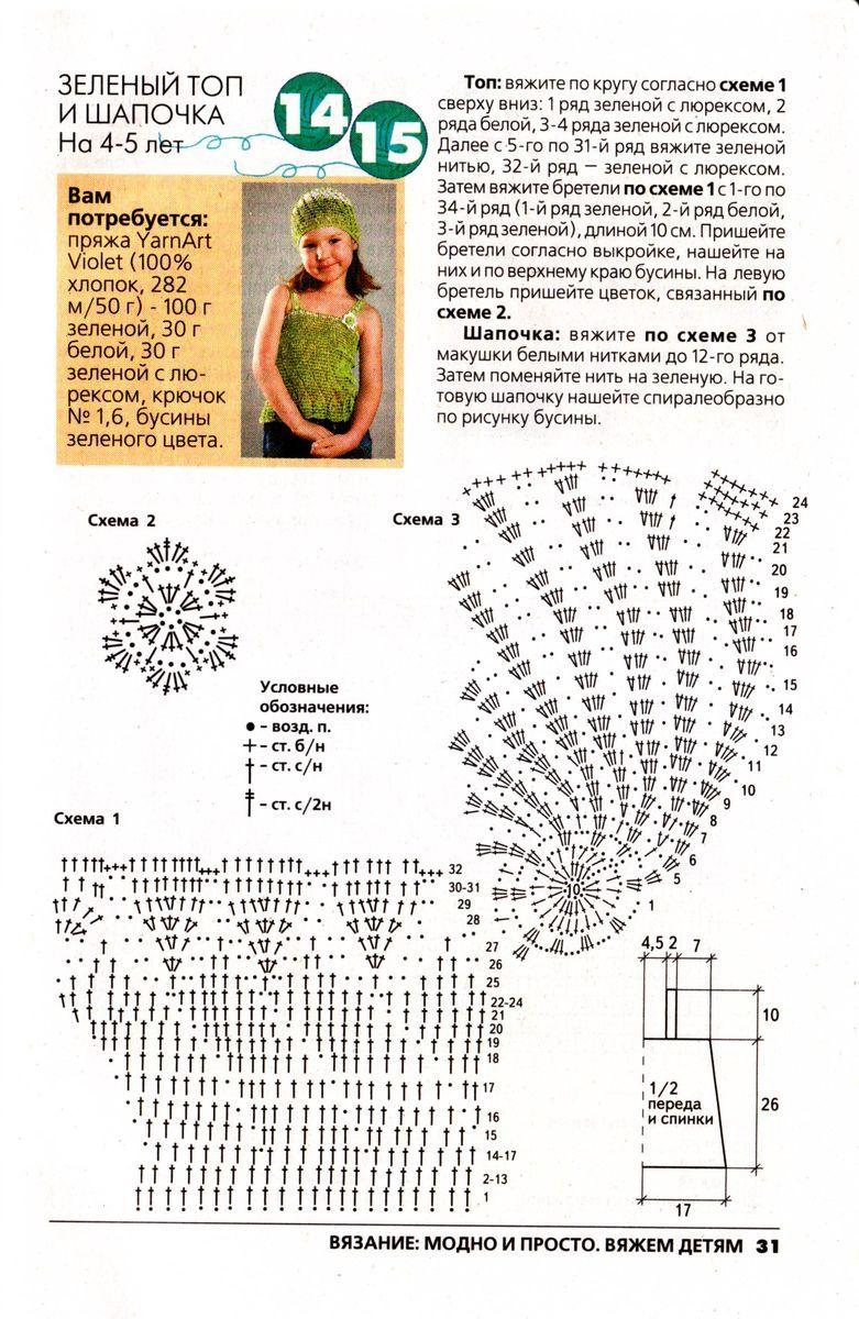 Модель для девочки 4-5 лет. и ажурная шапочка для девочки связаны. крючком.  Легкий. топ.