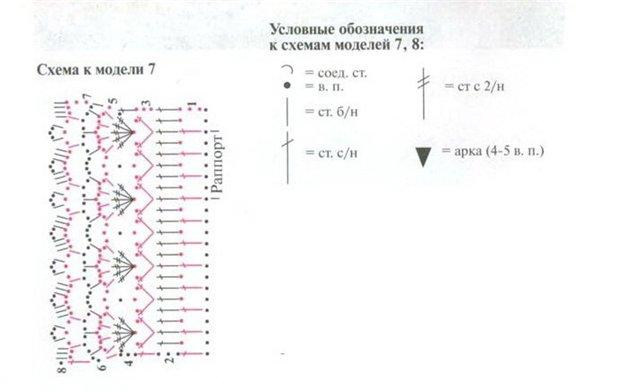 http://kruchcom.ru/wp-content/uploads/2010/05/f58cdaae7156.jpg