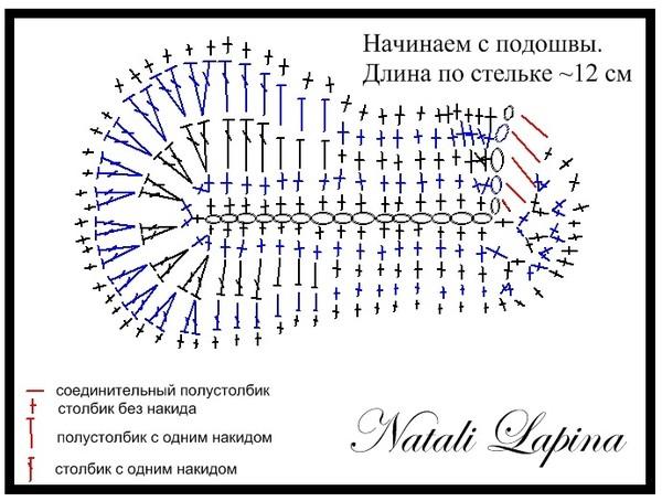 Схема вязания. пинетки крючком