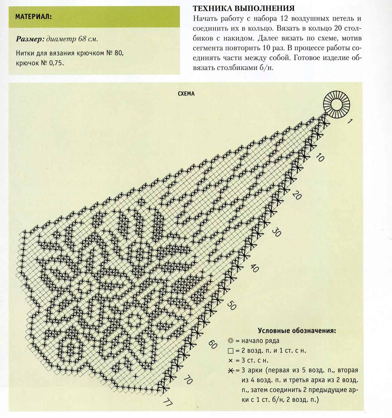 Техника вязание на спицах косынки