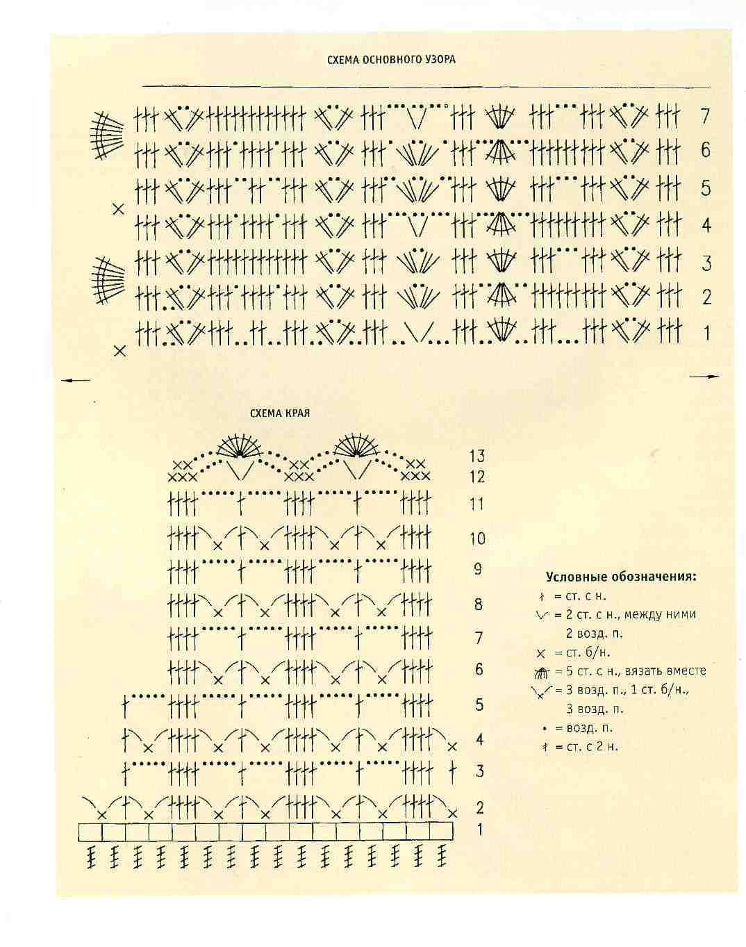 Схема ажурных митенки крючок