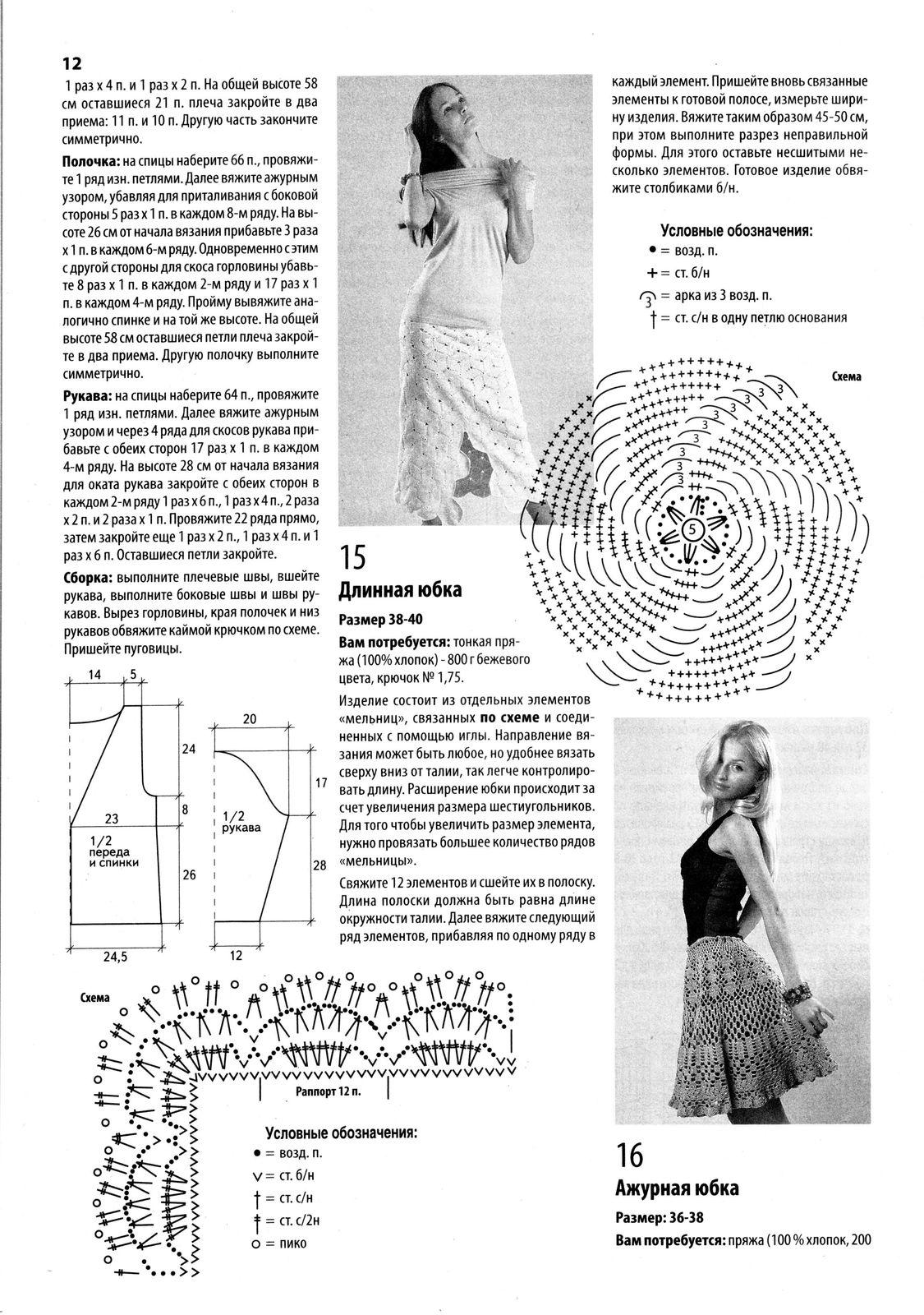 ажурное вязание крючком схемы юбок