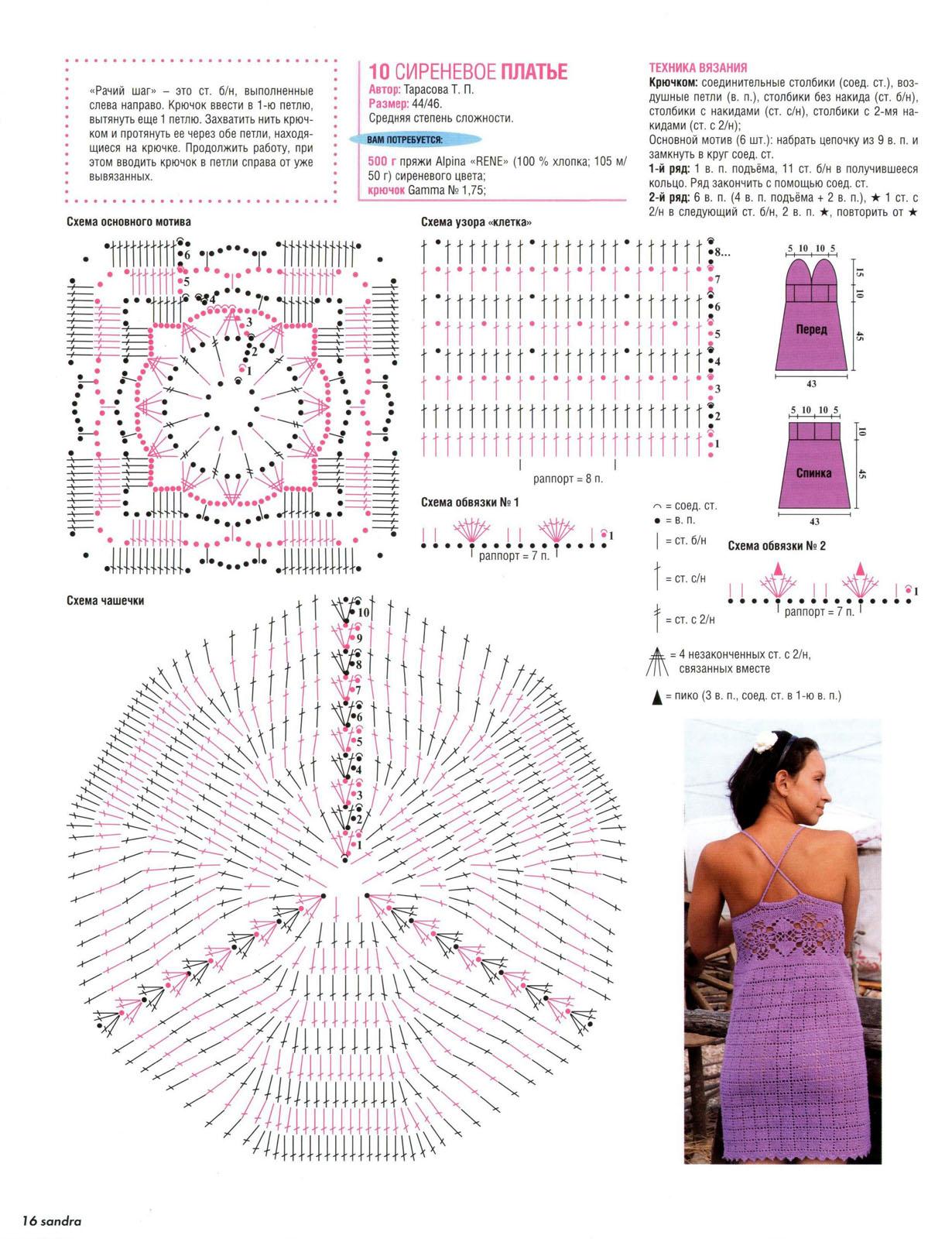Сарафаны крючком схемы модели