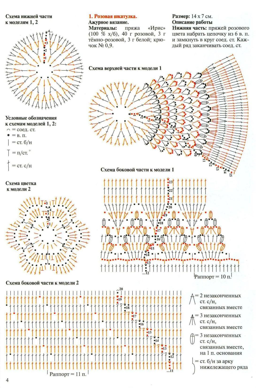 Шкатулка схем вязания