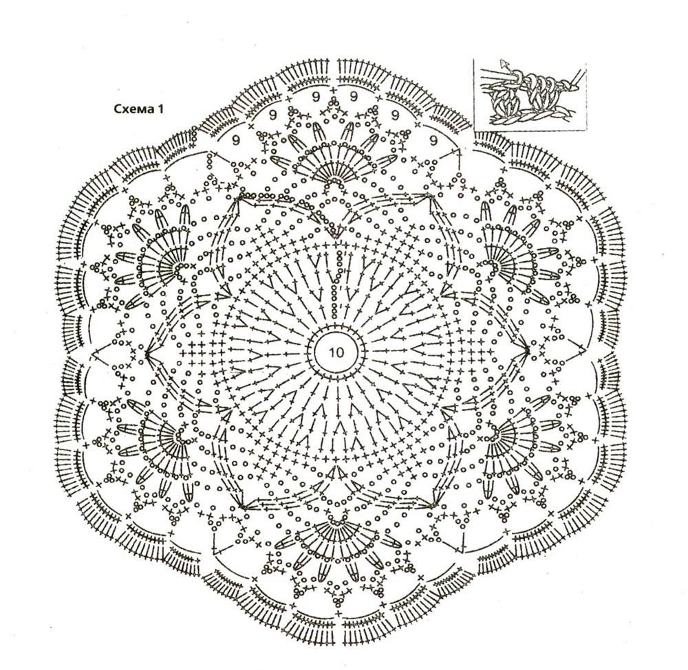 Описание: Гардероб Вязание крючком: Ажурный берет Нитки.  Автор: Валерия.  Размер же бюстгальтера в целом...