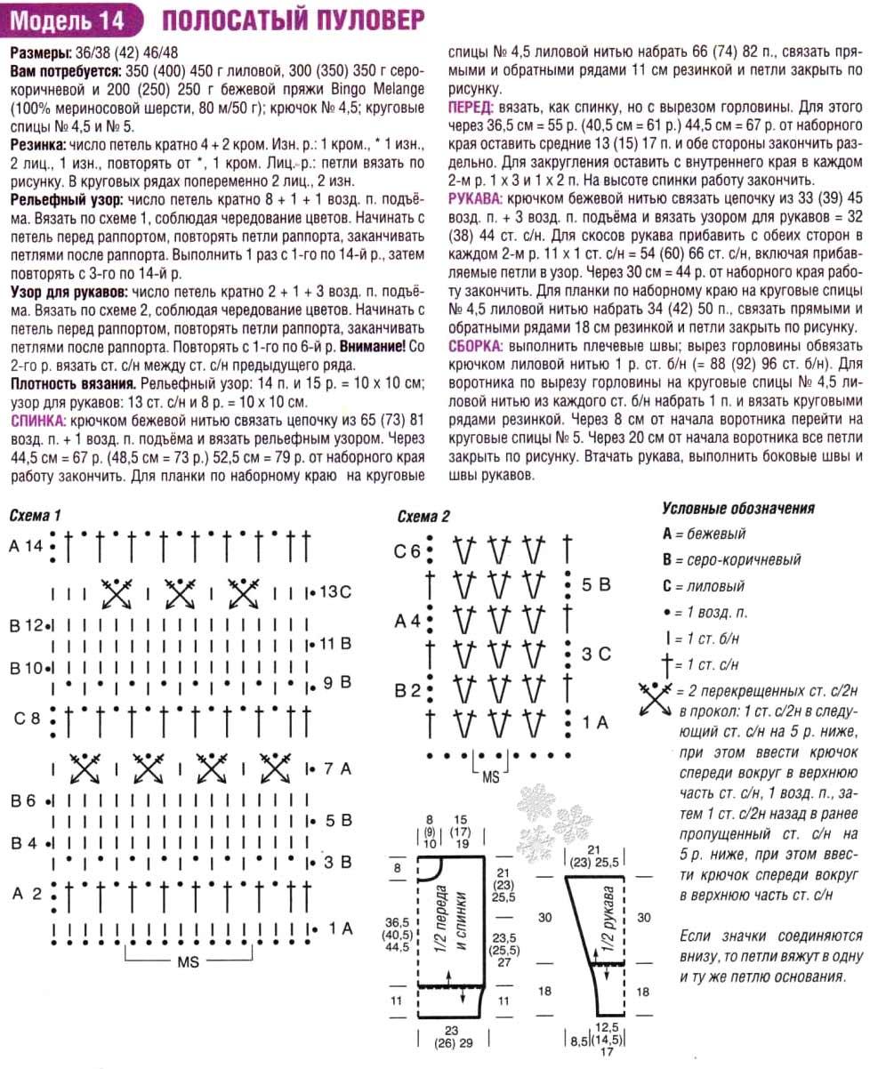 Схема вязания полосатой кофты