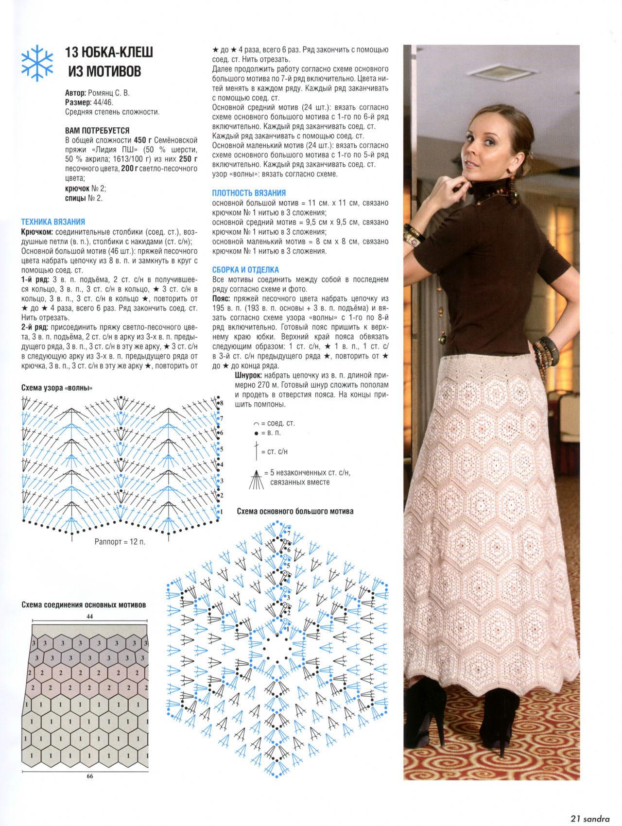 Вязание крючком юбок и схемы для женщин