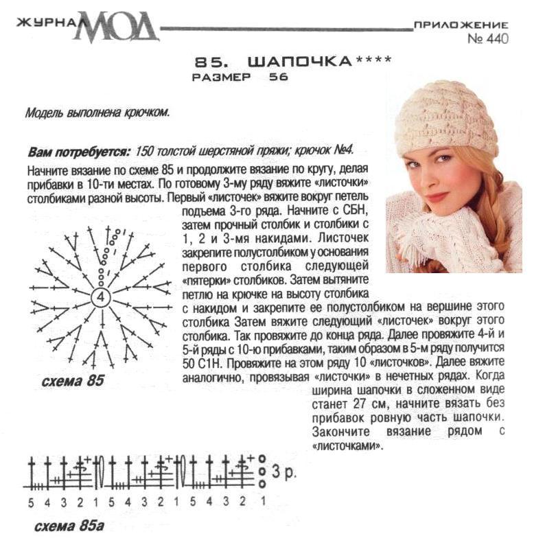 Связать женскую шапку крючком схемы и