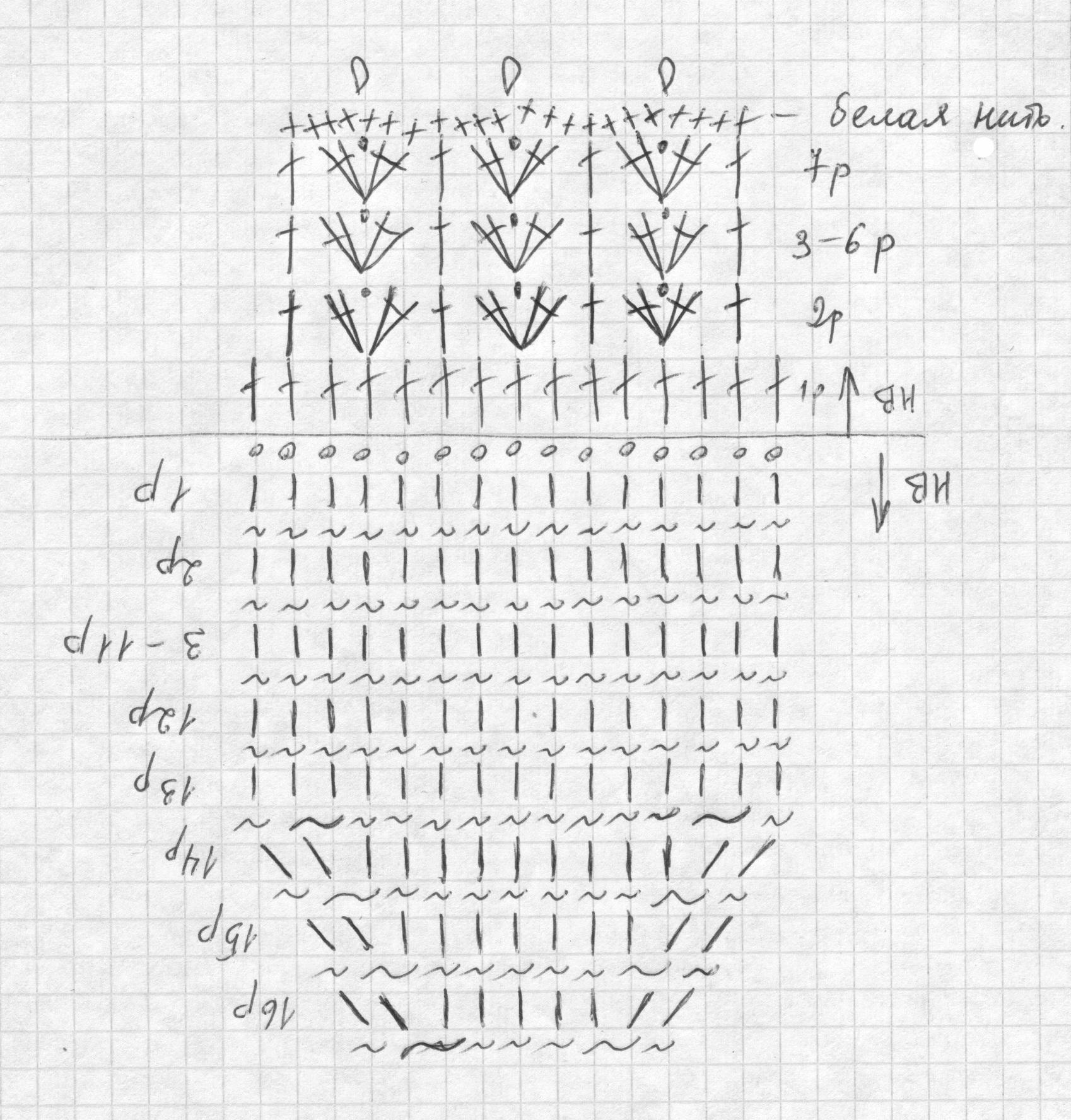 Варежки для новорожденных спицами без пальчика схема