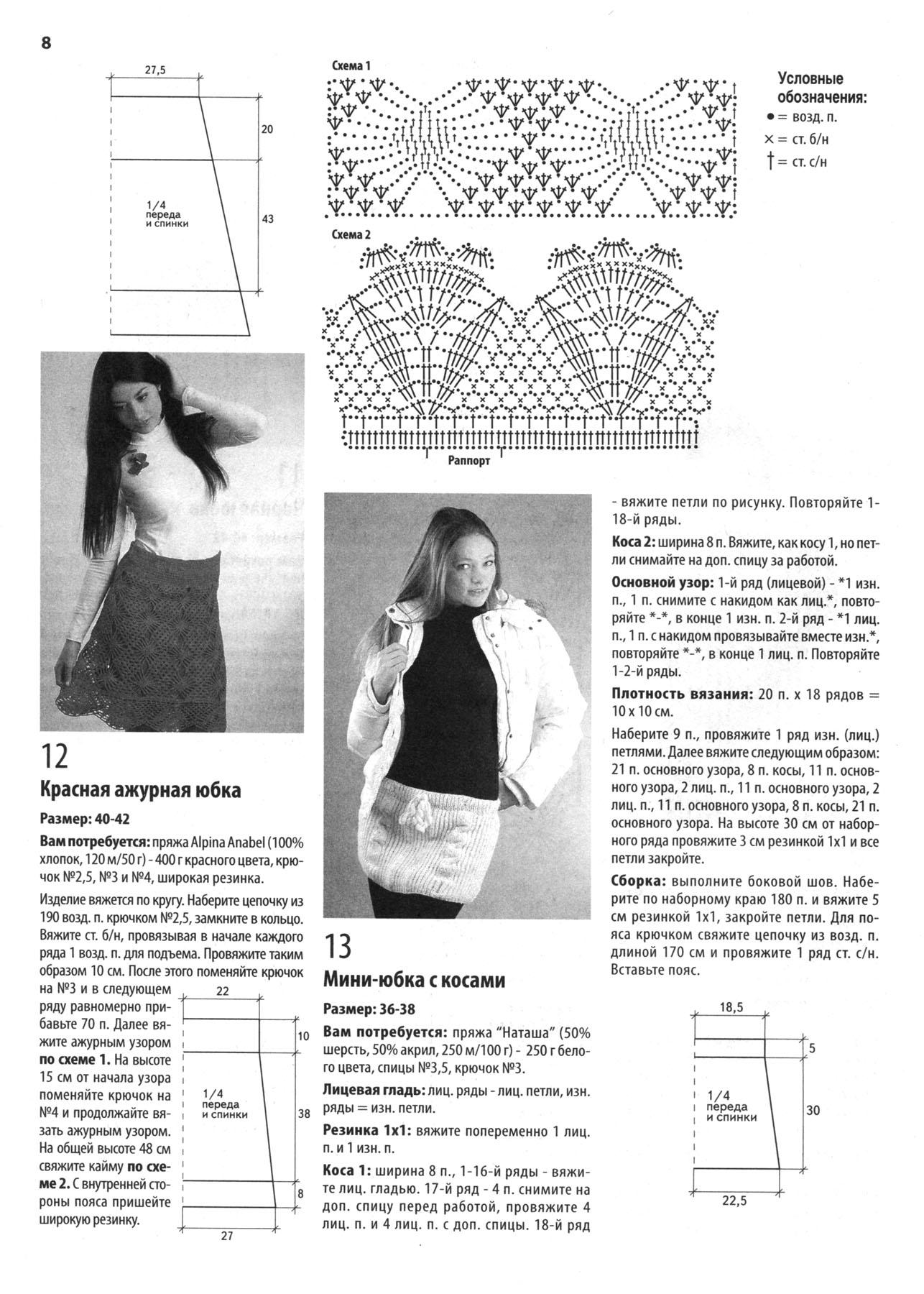 ажурной юбки крючком схема и описание.  Автор:Admin.