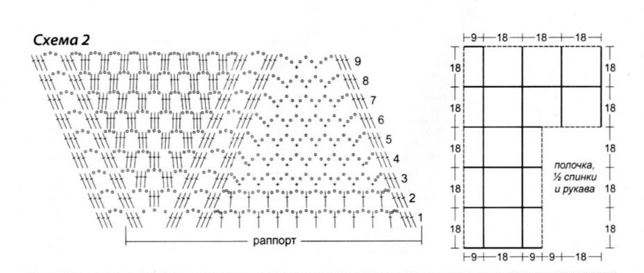 рисунки девушек карандашом для начинающих в полный рост. описание и схемы вязаных купальников.