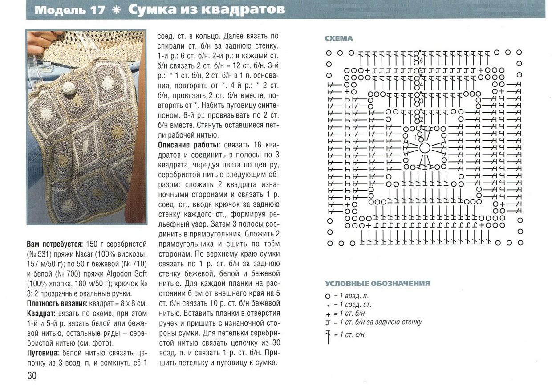 Описание вязания крючком бабушкин квадрат 74