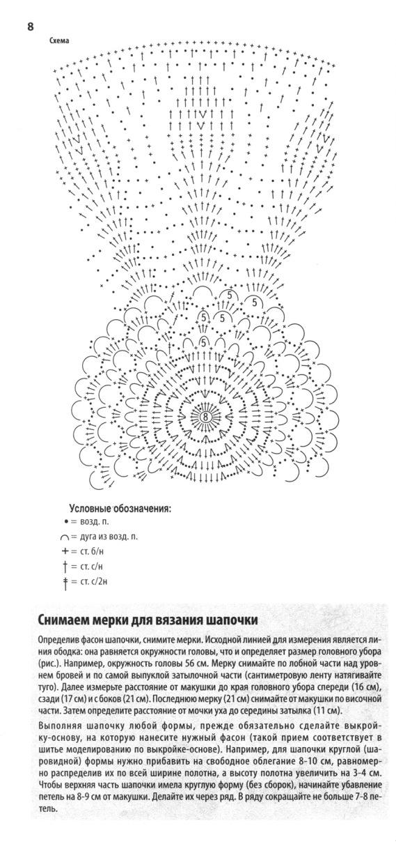 Обозначения схем из немецких журналов по вязанию