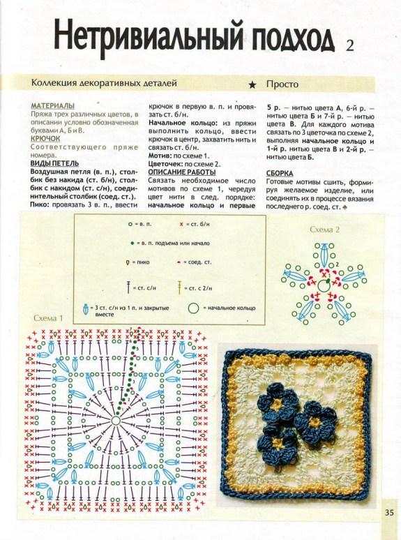 Вязаные сумки крючком схемы и описание из квадратов