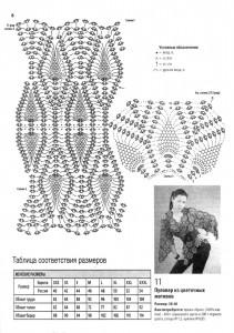 Поделки для трехлетних детей 194