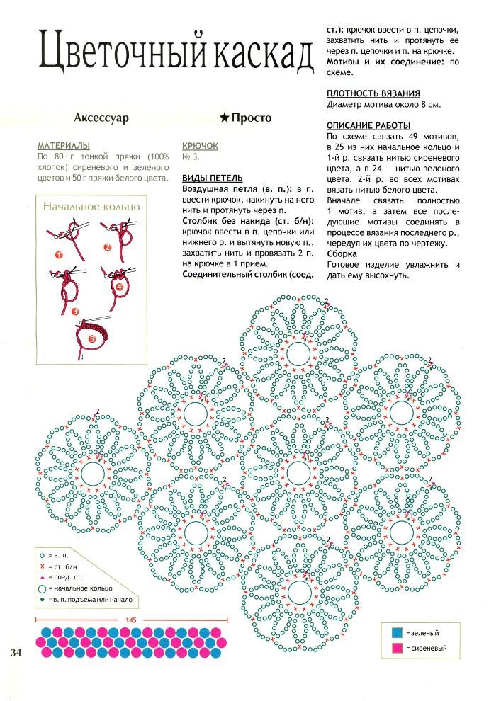 Схема вязания пинеток для новорожденных спицами