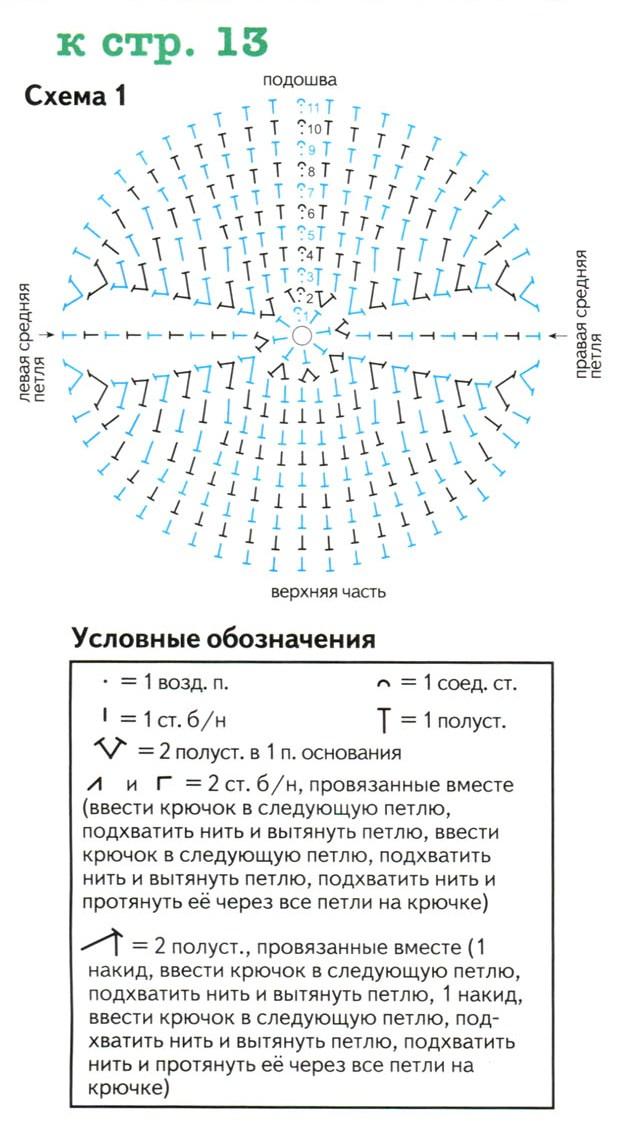 Схема вязания крючком детских носочков для начинающих 65
