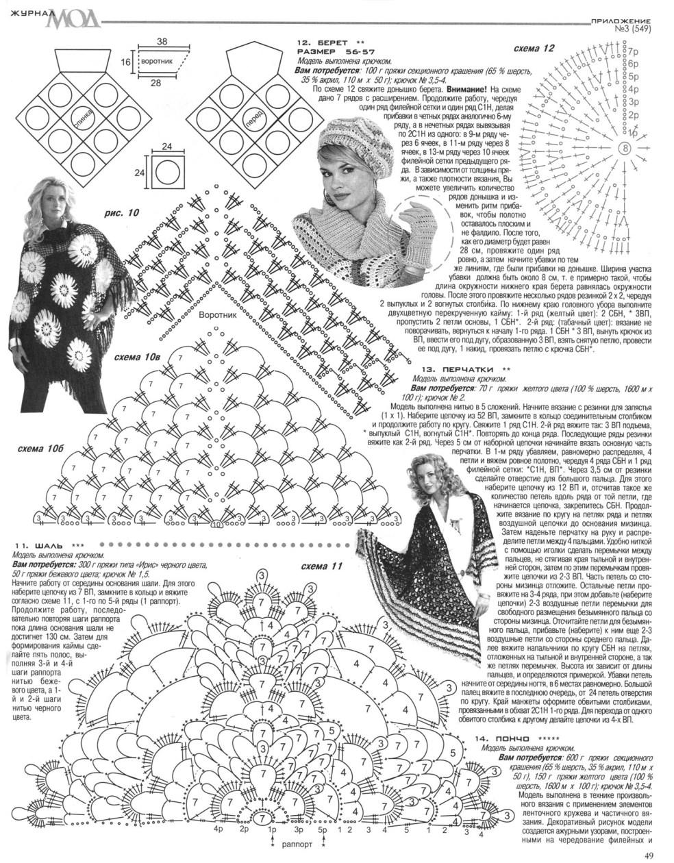 Вязание платков и их схемы