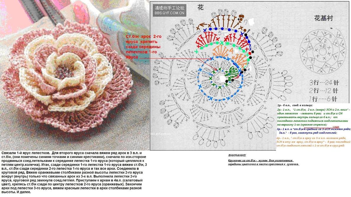 Картинки вязанные крючком цветы 6
