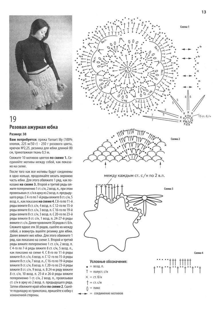 Схемы вязаний женских юбок