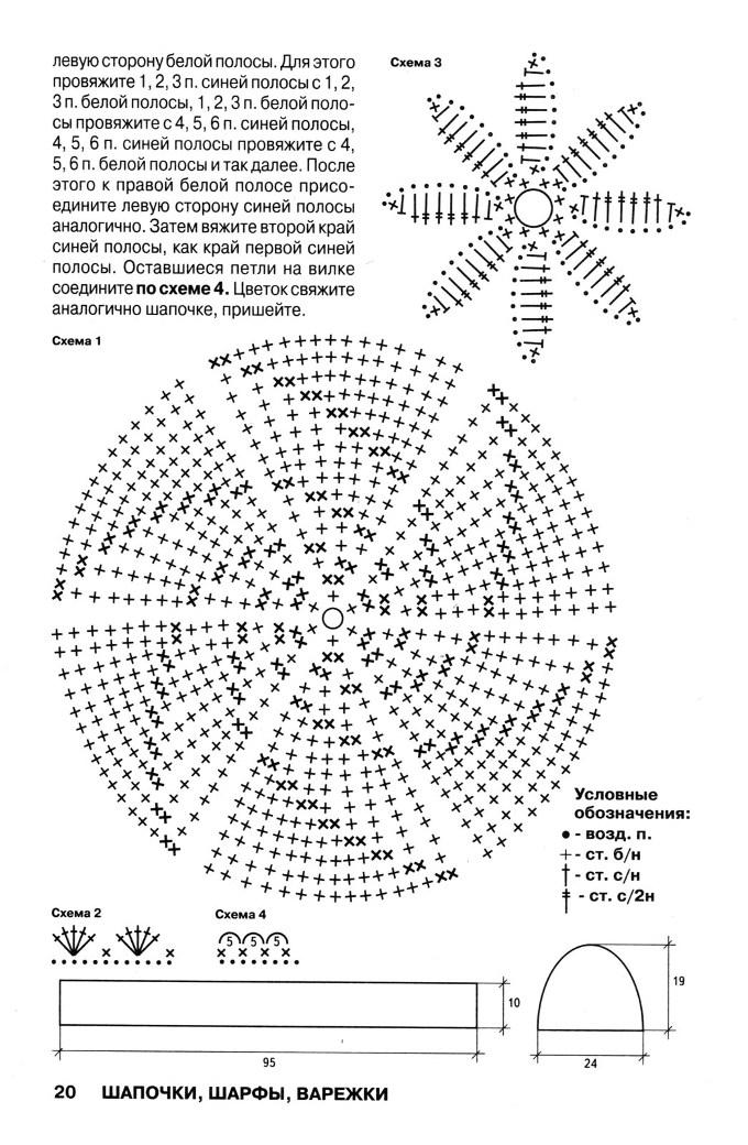 Схемы чепчиков на маленьких