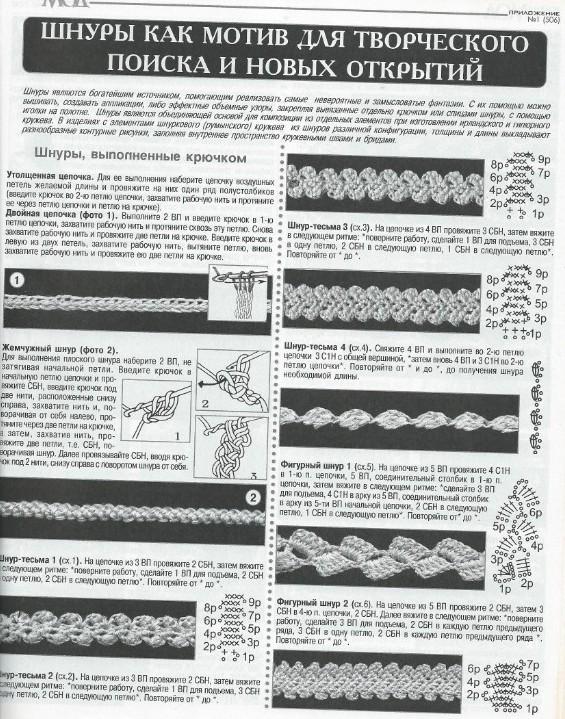 Вдоль проймы пришиваем шнур