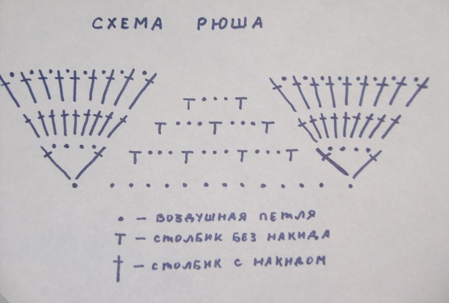 схема крючком