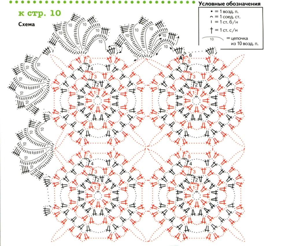 Для мотива свяжите цепочку из 10 возд. п. Для вязания салфетки потребуется: белая хлопчатобумажная пряжа (280 м/50 г)...