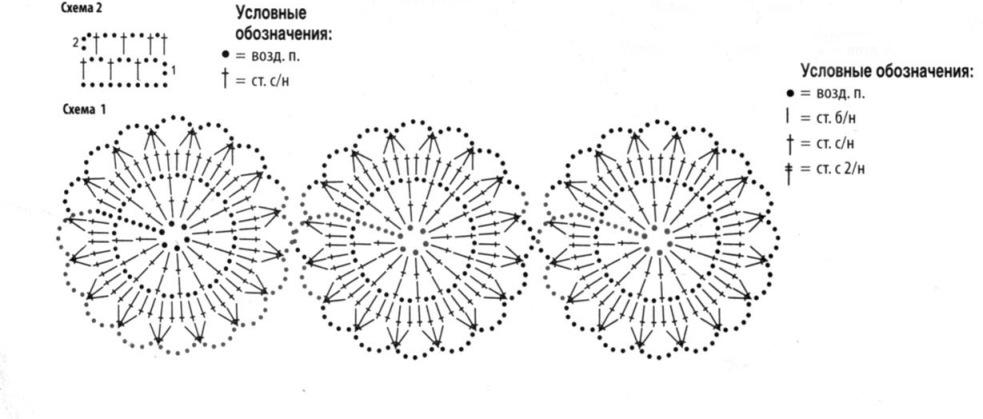 схемы вязания крючком ажурной кофты из мотивов