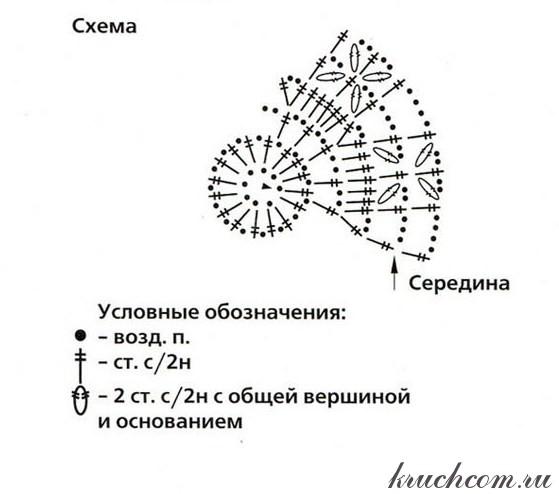 Вязание крючком елочного шара