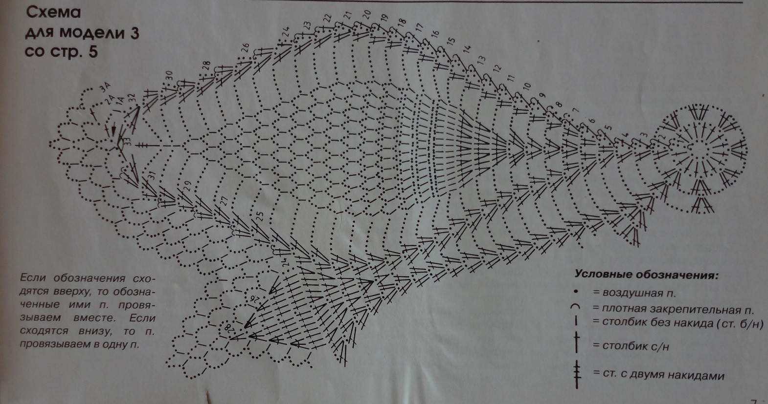 Схемы вязания салфеток ананас 706