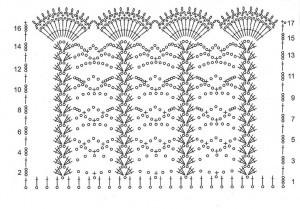 схема для вязания ажурного воротника