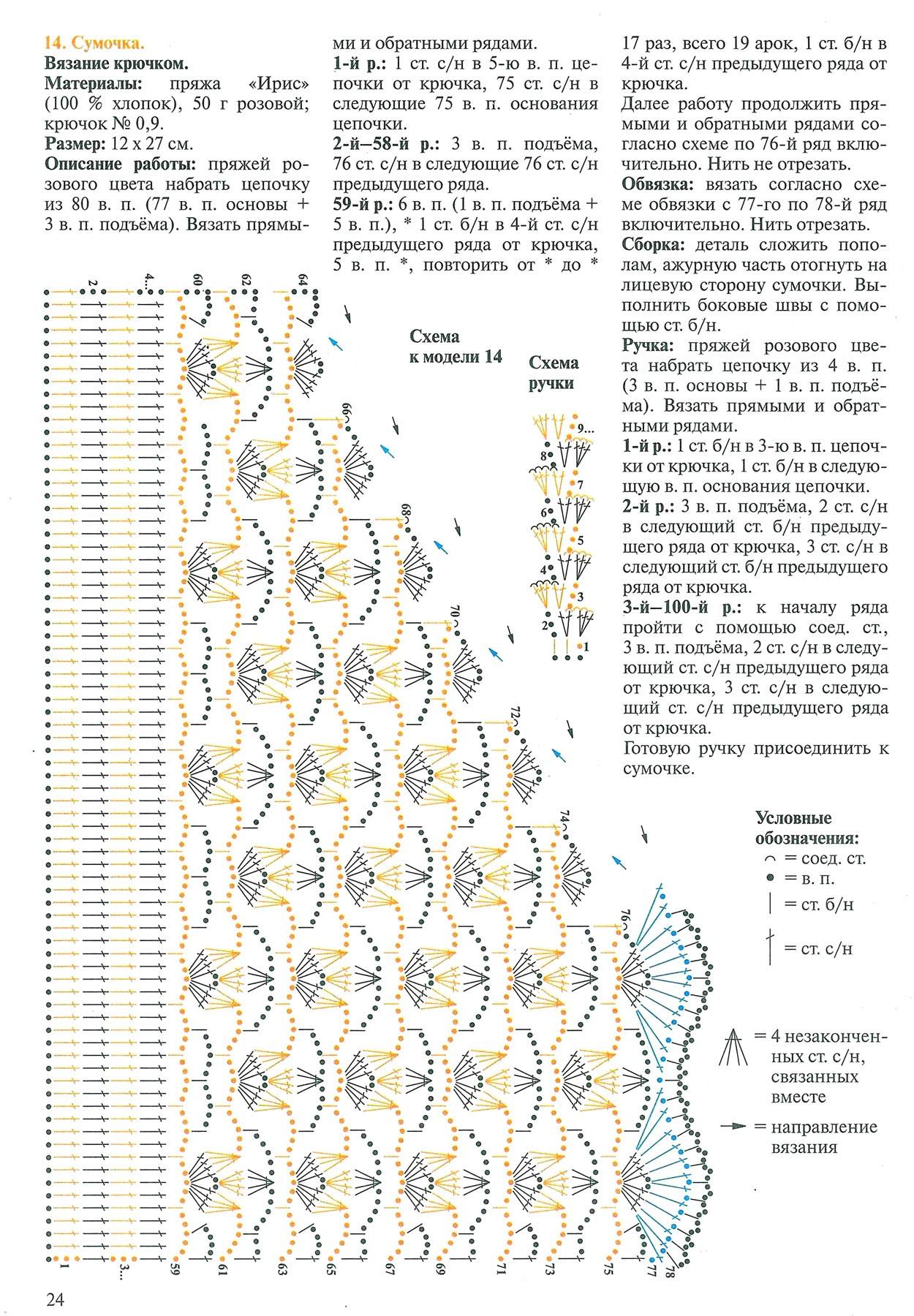 Вязание крючком клатч схемы и модели