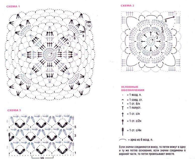 Схемы для вязания туники