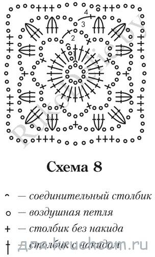 Одежда из мотивов крючком схемы.  ODEDjDA-IZ-MOTIVOV-KRYuChKOM-SHEMI.