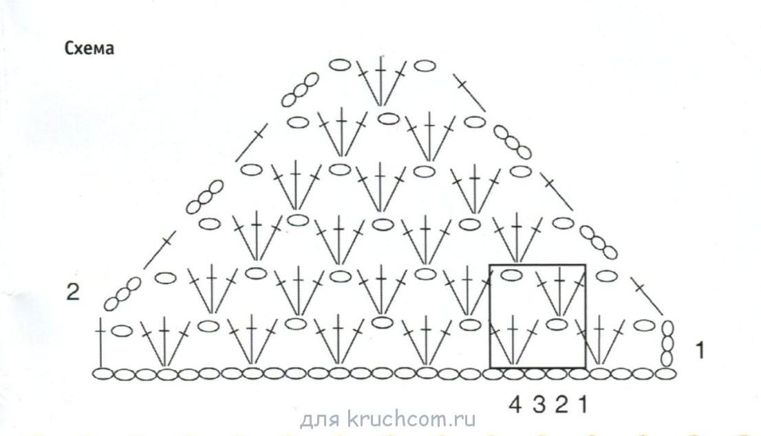 Модель из журнала Knit & Mode