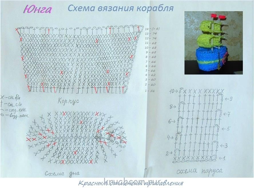 Схема для вязания лодочка 786