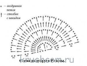 схема полукруга для банданы