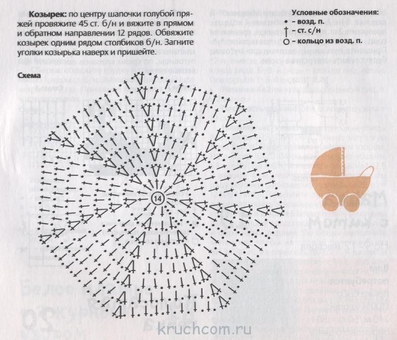 Вязание кепок описание и схемы 65