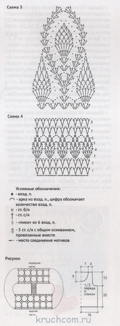 Вязание крючком шорты с подробным описанием