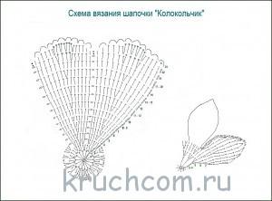 Схема вязания шапочки на лето - колокольчик