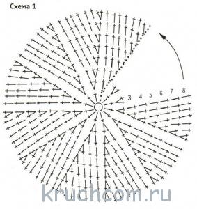 схема вязания панамки