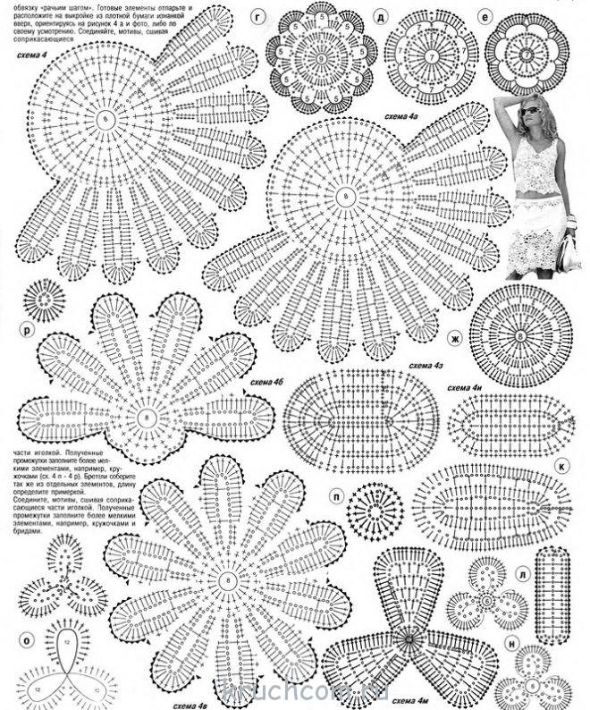 Ирландское кружево мотивы схемы вязания