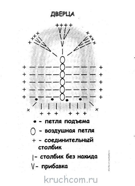 Вязание крючком схемы для грелки