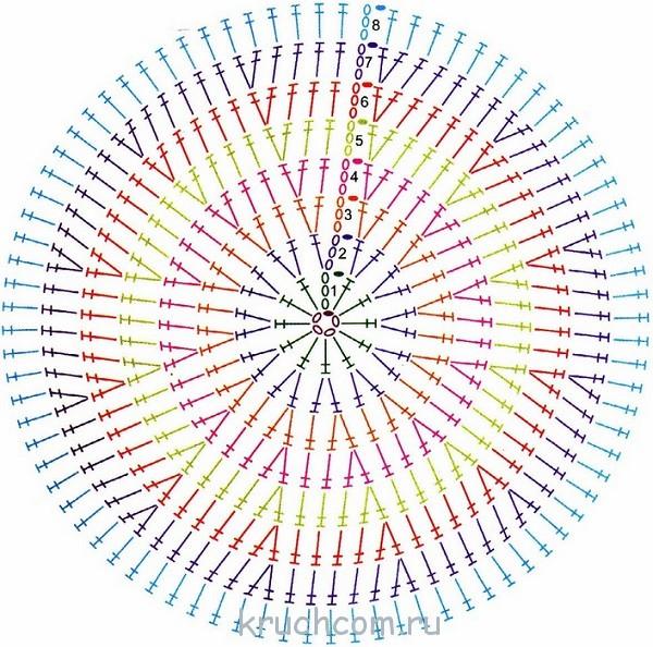 Схема вязания подушки-груди
