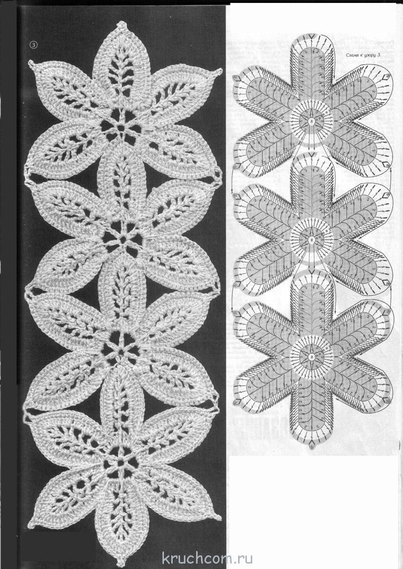 схемы ленточного вязания крючком бесплатные схемы и описания для